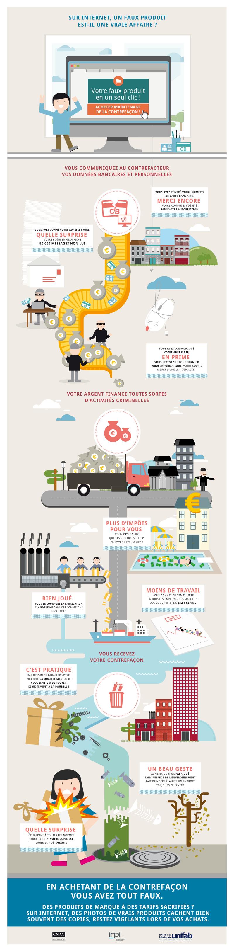 infographie-contrefacon